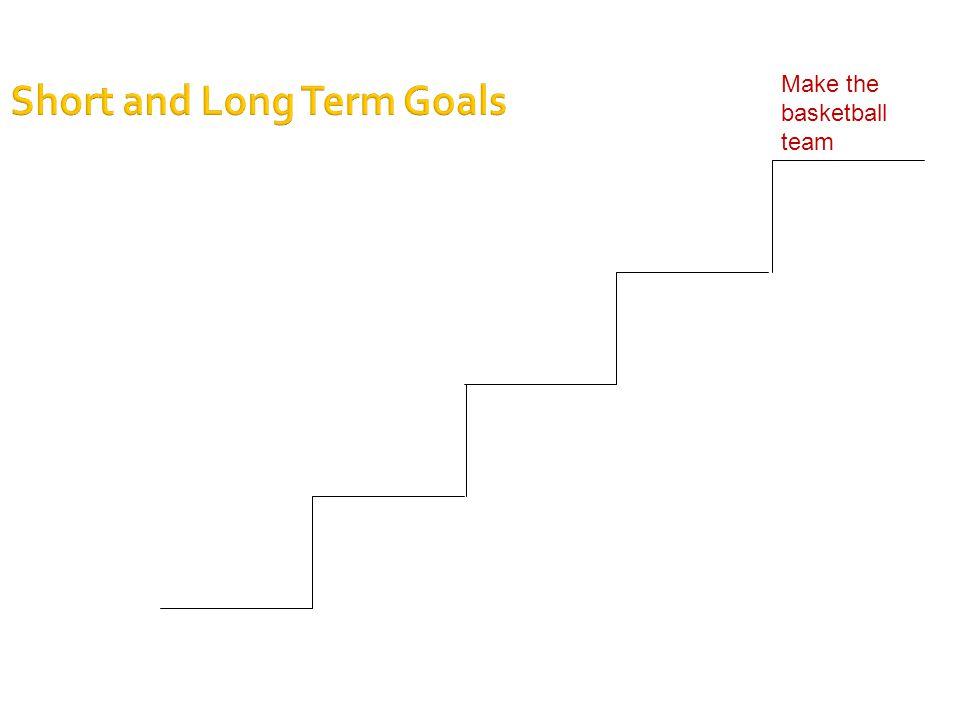 Short and Long Term Goals Make the basketball team