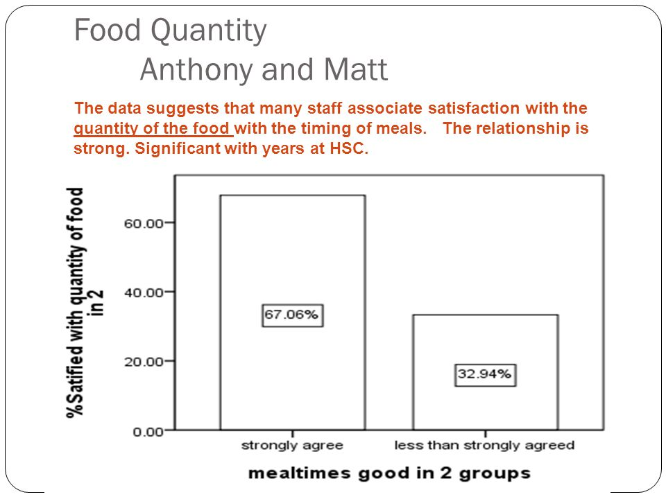 Food Quantity Anthony and Matt The data suggests that many staff associate satisfaction with the quantity of the food with the timing of meals.