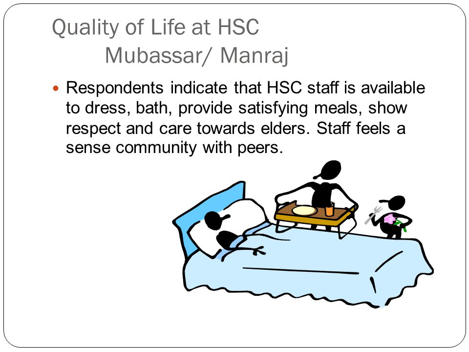 Quality of Life at HSC Mubassar/ Manraj The respondents indicate that HSC is respectful and caring towards elder residents, while paying special attention to personal services.