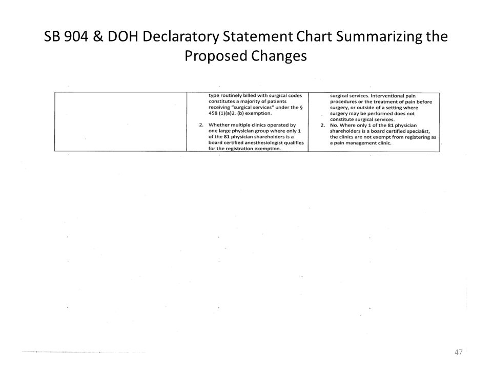 47 SB 904 & DOH Declaratory Statement Chart Summarizing the Proposed Changes