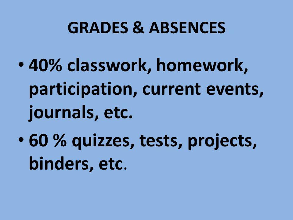 GRADES & ABSENCES 40% classwork, homework, participation, current events, journals, etc.