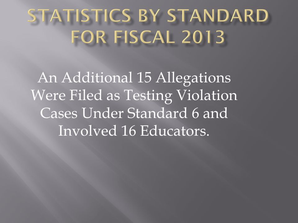 An Additional 15 Allegations Were Filed as Testing Violation Cases Under Standard 6 and Involved 16 Educators.