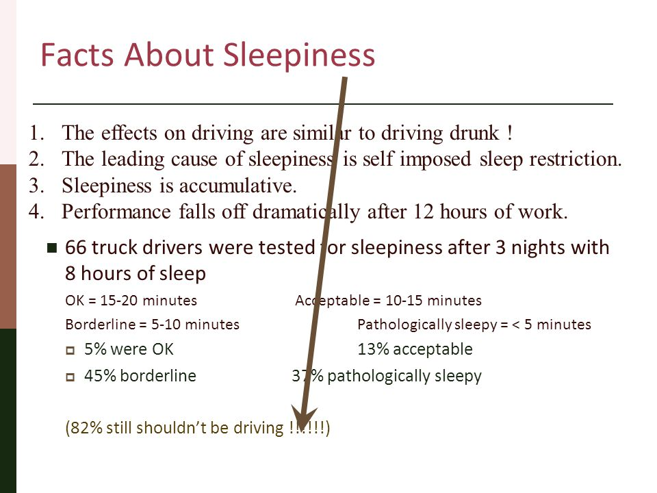 Facts About Sleepiness 66 truck drivers were tested for sleepiness after 3 nights with 8 hours of sleep OK = 15-20 minutes Acceptable = 10-15 minutes