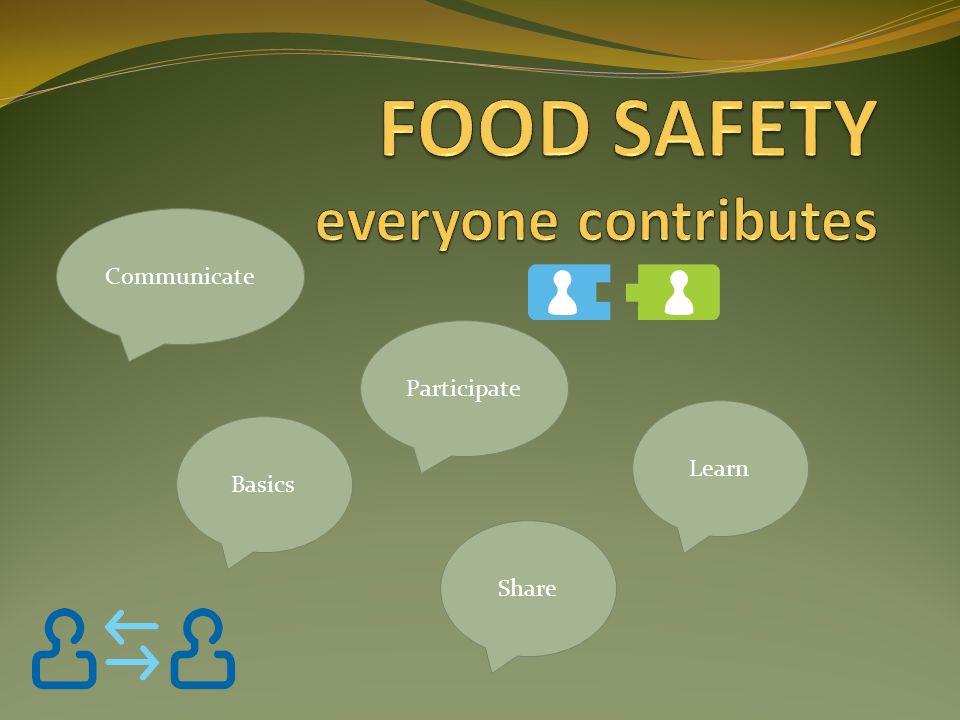 Communicate Basics Participate Learn Share