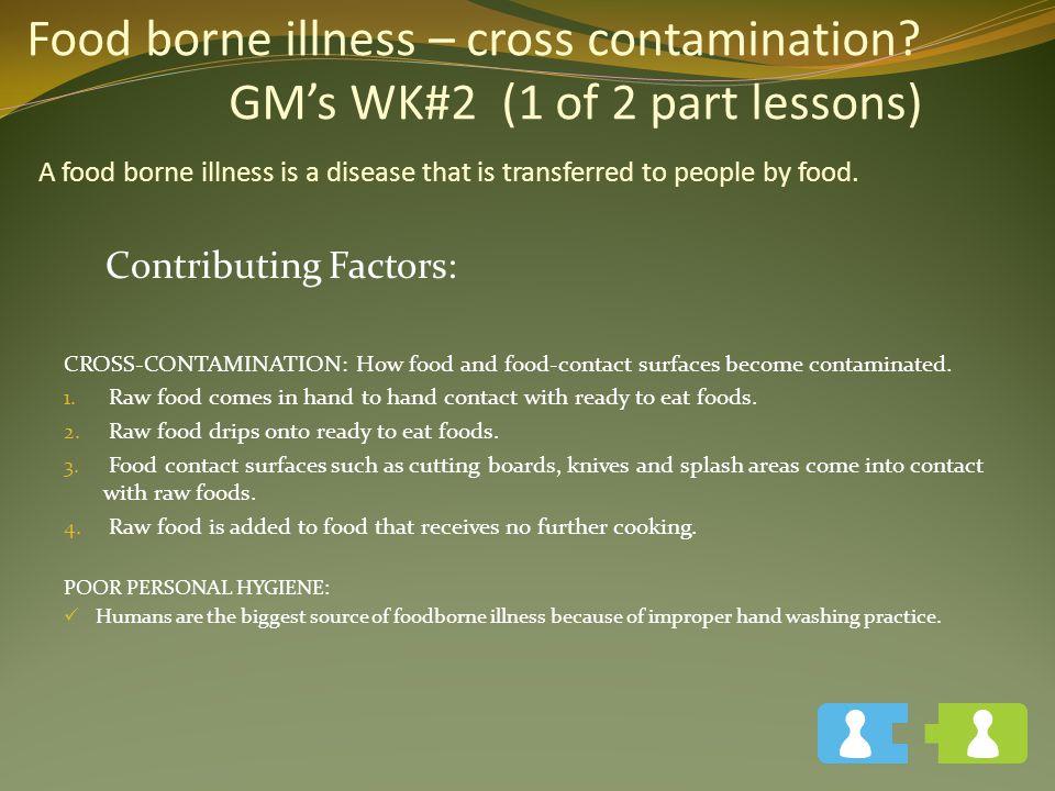Food borne illness – cross contamination.