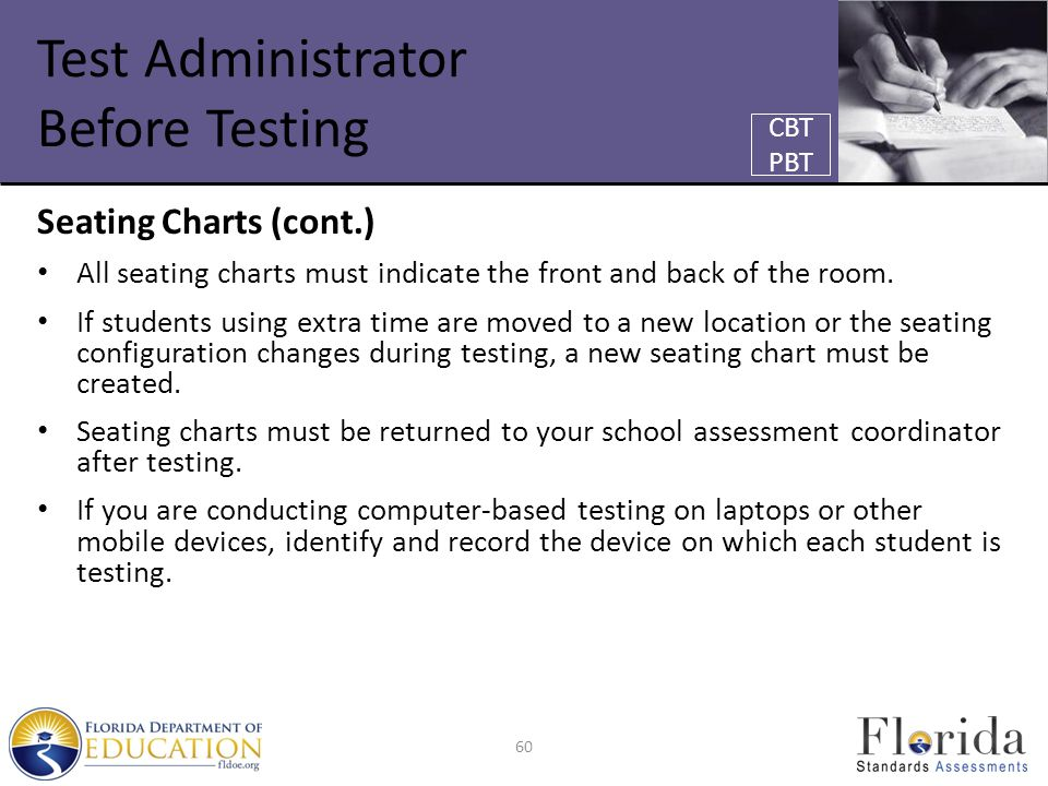 Test Administrator Before Testing Seating Charts (cont.) All seating charts must indicate the front and back of the room. If students using extra time
