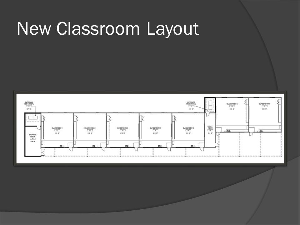 New Classroom Layout