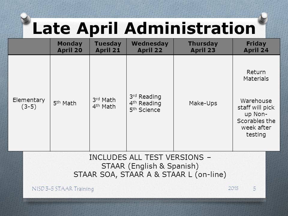  ELLs may take STAAR L if: Student has not yet attained Advanced High TELPAS Reading rating Student is within first 3 years in U.S.