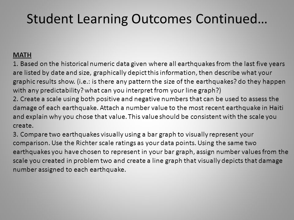 Student Learning Outcomes Continued… MATH 1.