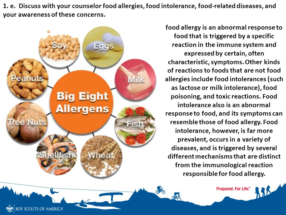 1. e. Discuss with your counselor food allergies, food intolerance, food-related diseases, and your awareness of these concerns. food allergy is an ab
