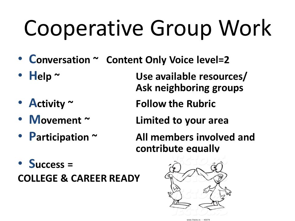 Cooperative Group Work C onversation ~ Content Only Voice level=2 H elp ~Use available resources/ Ask neighboring groups A ctivity ~Follow the Rubric