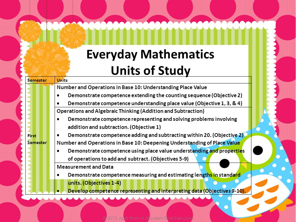 Everyday Mathematics Units of Study Semester Units First Semester Number and Operations in Base 10: Understanding Place Value  Demonstrate competence extending the counting sequence (Objective 2)  Demonstrate competence understanding place value (Objective 1, 3, & 4) Operations and Algebraic Thinking (Addition and Subtraction)  Demonstrate competence representing and solving problems involving addition and subtraction.