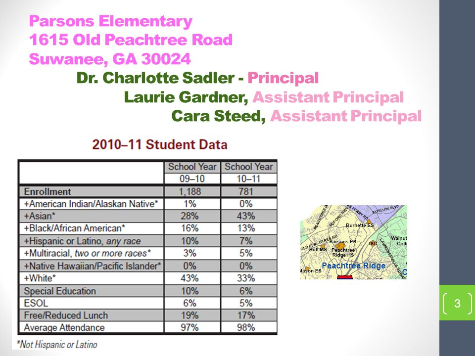 Parsons Elementary 1615 Old Peachtree Road Suwanee, GA 30024 Dr.