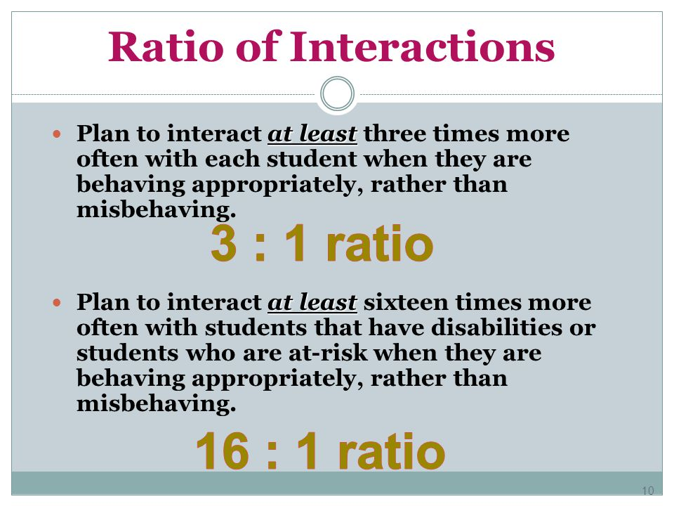 Ratio of Interactions at least Plan to interact at least three times more often with each student when they are behaving appropriately, rather than misbehaving.