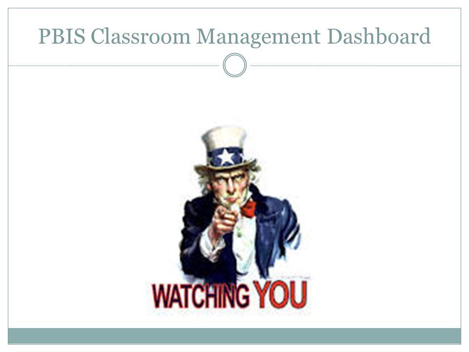 PBIS Classroom Management Dashboard
