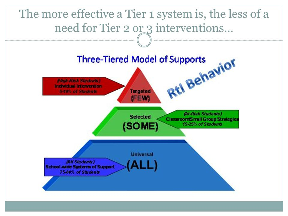The more effective a Tier 1 system is, the less of a need for Tier 2 or 3 interventions…