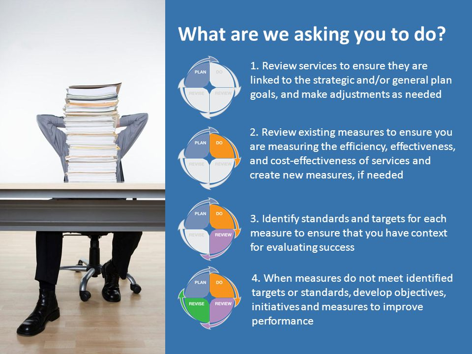 What are we asking you to do? 1. Review services to ensure they are linked to the strategic and/or general plan goals, and make adjustments as needed