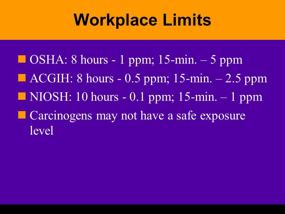 Workplace Limits OSHA: 8 hours - 1 ppm; 15-min.– 5 ppm ACGIH: 8 hours - 0.5 ppm; 15-min.