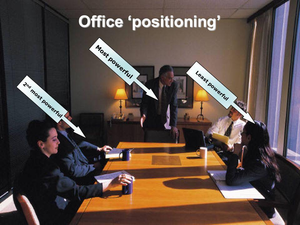 Most powerful Least powerful 2 nd most powerful Office 'positioning'