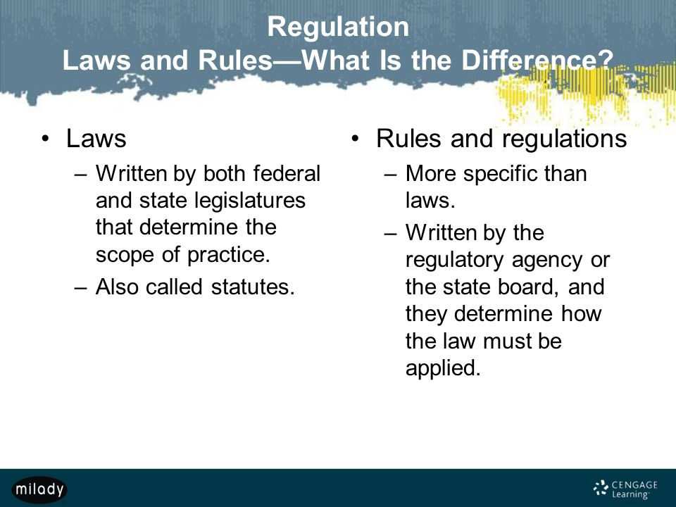 Regulation Laws and Rules—What Is the Difference? Laws –Written by both federal and state legislatures that determine the scope of practice. –Also cal