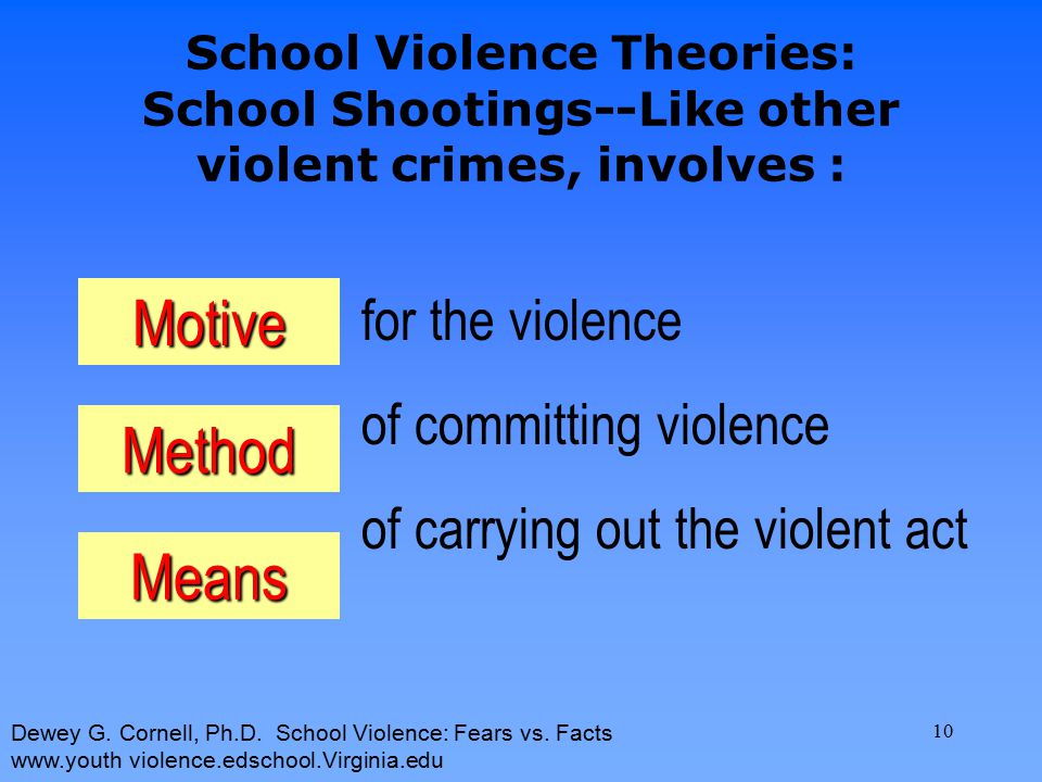 for the violence of committing violence of carrying out the violent actMotiveMethod Means Dewey G. Cornell, Ph.D. School Violence: Fears vs. Facts www