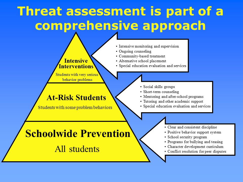 School Safety Assessment/ Extended Threat Inquiry  Who – school staff member who is a mental health professional  When – as soon as possible after a very serious threat  How – Modify questions as clinically appropriate, use as much existing information as possible, concentrate on risk of violence 93