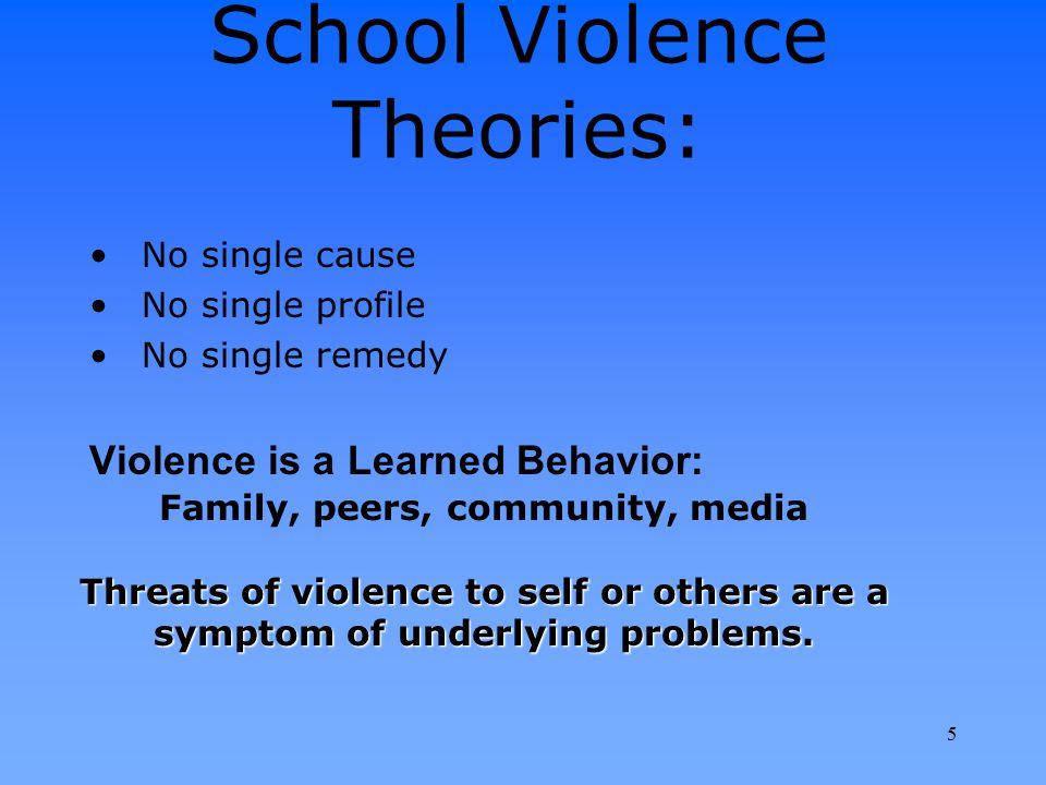 School Violence Theories: No single cause No single profile No single remedy Violence is a Learned Behavior: 5 Family, peers, community, media Threats