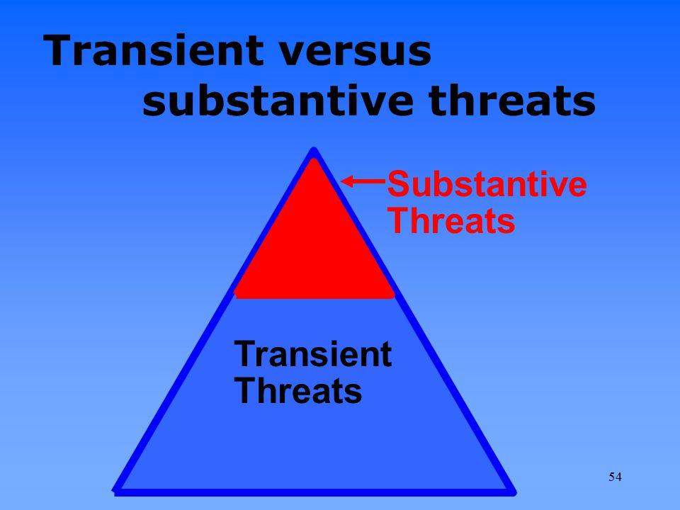 Transient versus substantive threats Transient Threats Substantive Threats 54