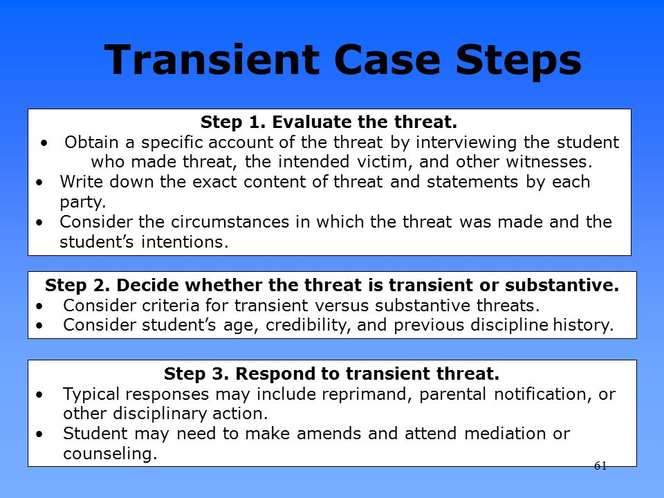 Transient Case Steps Step 2. Decide whether the threat is transient or substantive. Consider criteria for transient versus substantive threats. Consid
