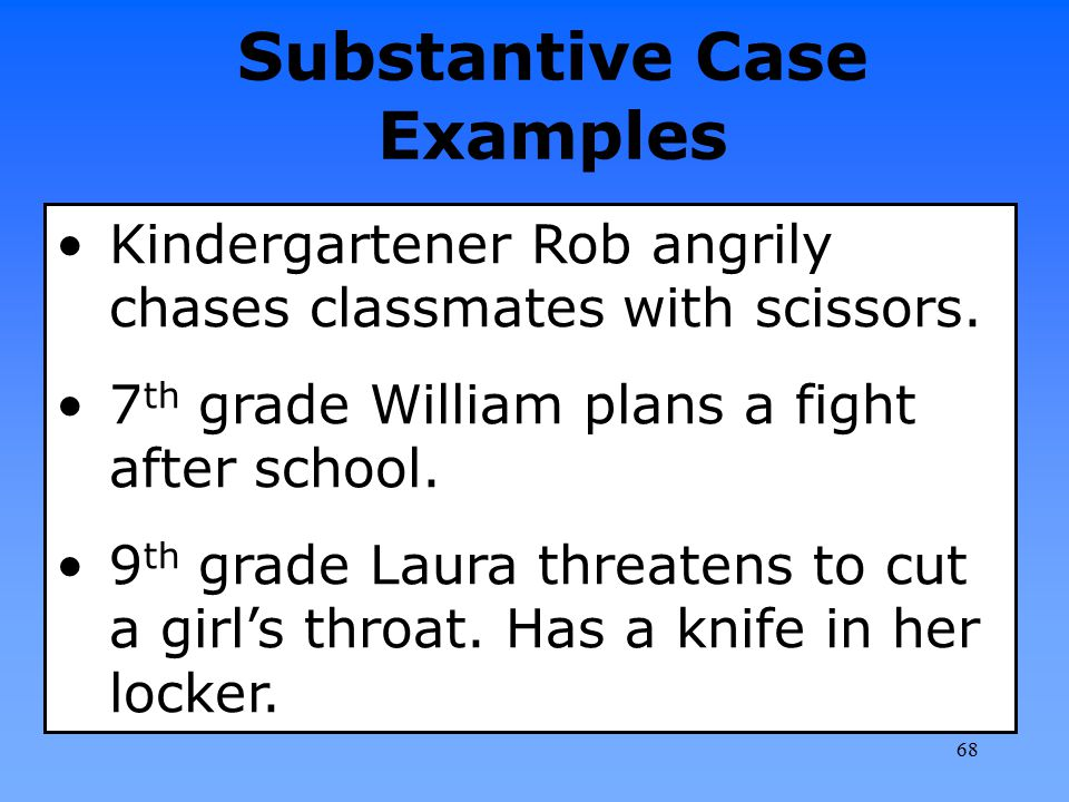 Substantive Case Examples Kindergartener Rob angrily chases classmates with scissors. 7 th grade William plans a fight after school. 9 th grade Laura