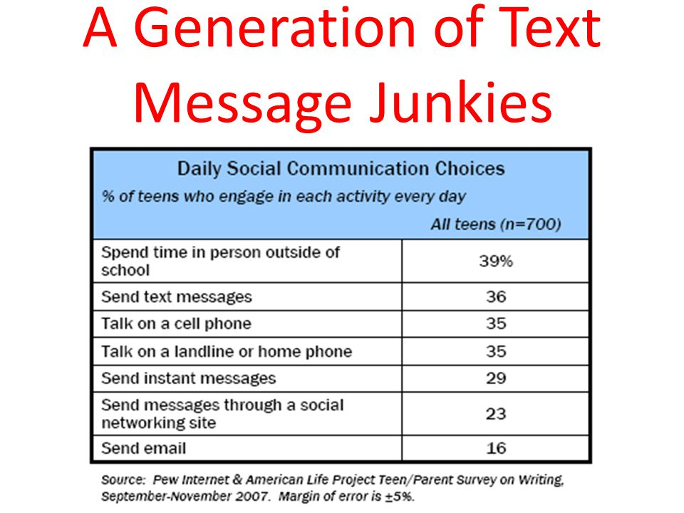 A Generation of Text Message Junkies