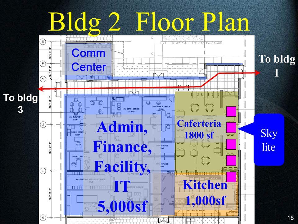 18 Caferteria 1800 sf Kitchen 1,000sf Admin, Finance, Facility, IT 5,000sf Sky lite To bldg 3 To bldg 1 Comm Center Bldg 2 Floor Plan