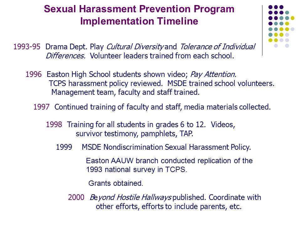 Sexual Harassment Prevention Program Implementation Timeline 1993-95 Drama Dept.