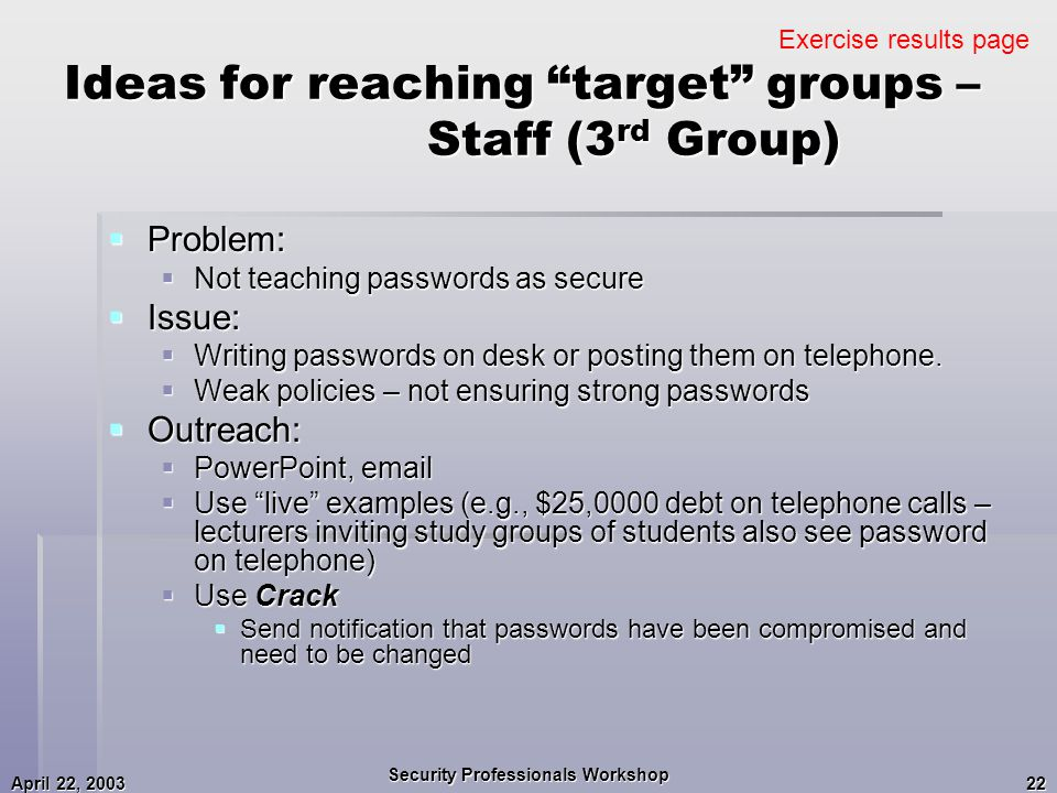 April 22, 2003 Security Professionals Workshop 22 Ideas for reaching target groups – Staff (3 rd Group)  Problem:  Not teaching passwords as secure  Issue:  Writing passwords on desk or posting them on telephone.