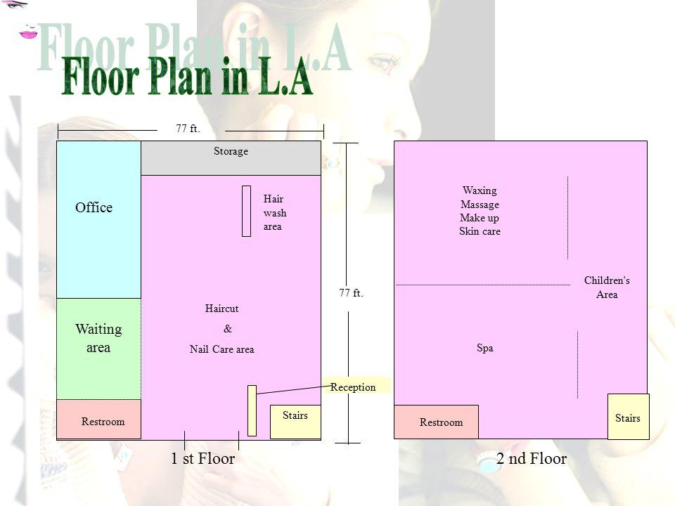 1 st Floor2 nd Floor 77 ft.