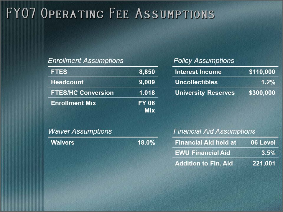 FY07 Operating Fee Assumptions Waivers18.0% Financial Aid held at06 Level EWU Financial Aid3.5% Addition to Fin. Aid221,001 FTES8,850 Headcount9,009 F