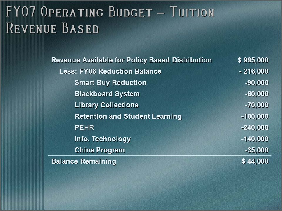 FY07 Operating Budget – Tuition Revenue Based Revenue Available for Policy Based Distribution $ 995,000 Less: FY06 Reduction Balance Less: FY06 Reduction Balance - 216,000 Smart Buy Reduction Smart Buy Reduction-90,000 Blackboard System Blackboard System-60,000 Library Collections Library Collections-70,000 Retention and Student Learning Retention and Student Learning-100,000 PEHR PEHR-240,000 Info.