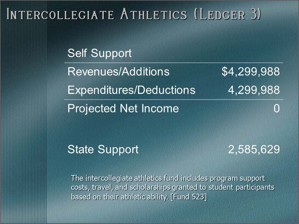 Intercollegiate Athletics (Ledger 3) The intercollegiate athletics fund includes program support costs, travel, and scholarships granted to student participants based on their athletic ability.