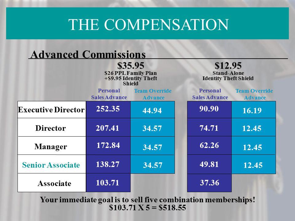 THE COMPENSATION Advanced Commissions Executive Director Director Manager Senior Associate Associate 252.35 44.94 207.41 172.84 138.27 103.71 34.57 Pe