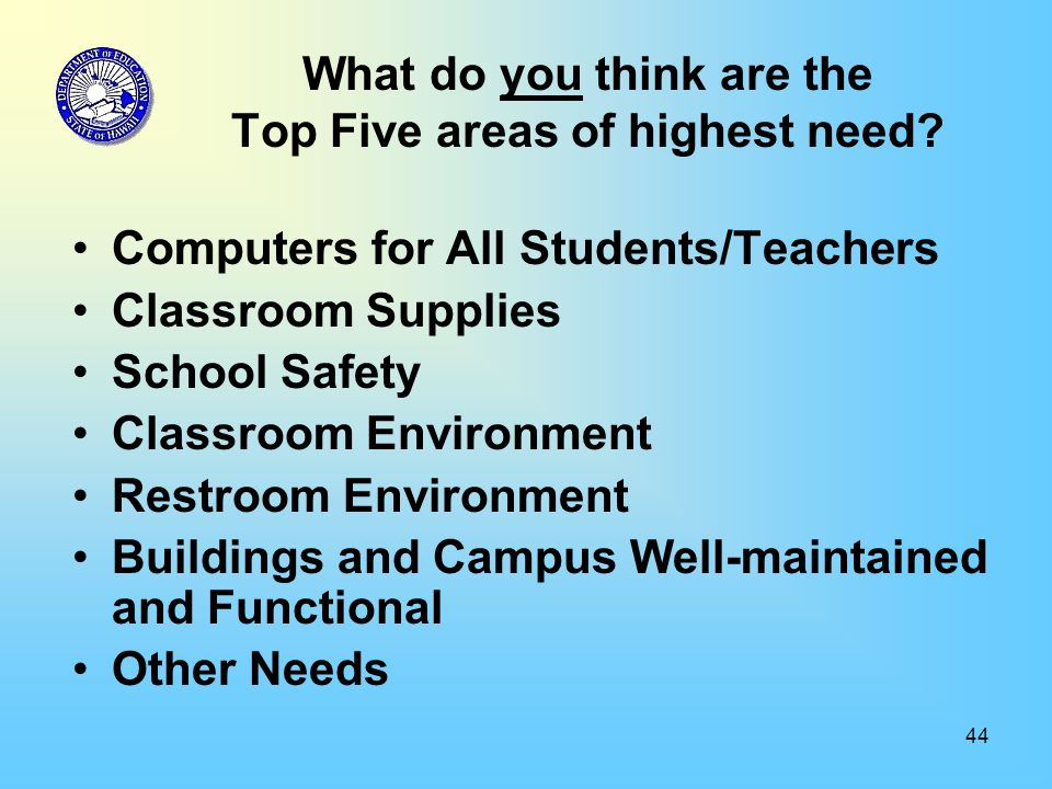 44 Computers for All Students/Teachers Classroom Supplies School Safety Classroom Environment Restroom Environment Buildings and Campus Well-maintained and Functional Other Needs What do you think are the Top Five areas of highest need