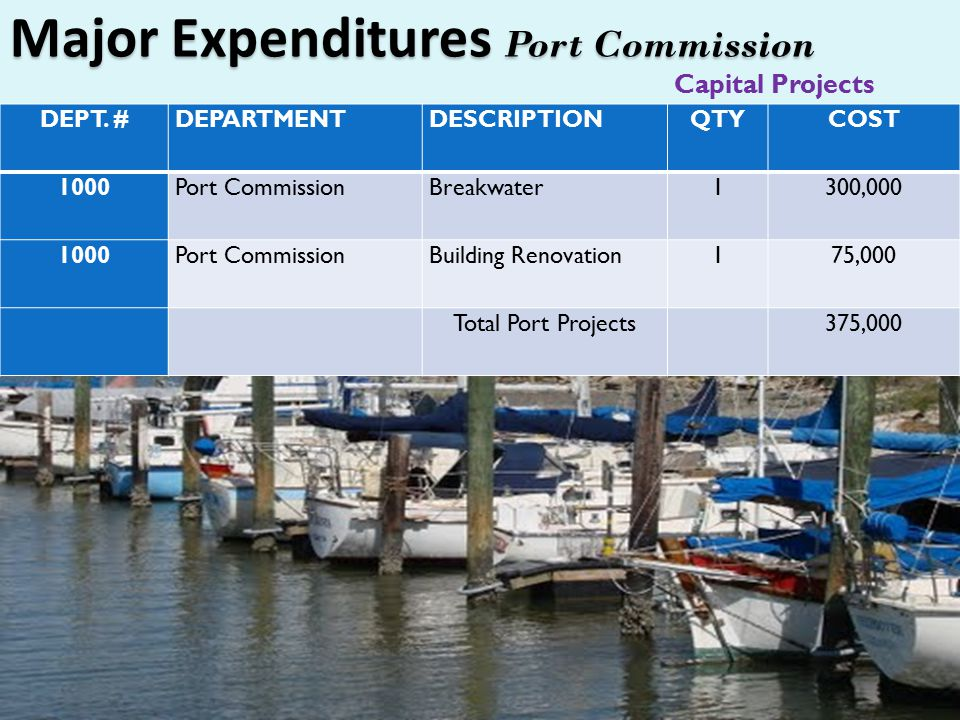 Major Expenditures Port Commission Major Expenditures Port Commission DEPT.