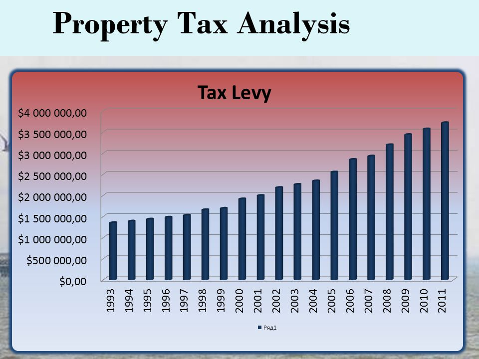Property Tax Analysis