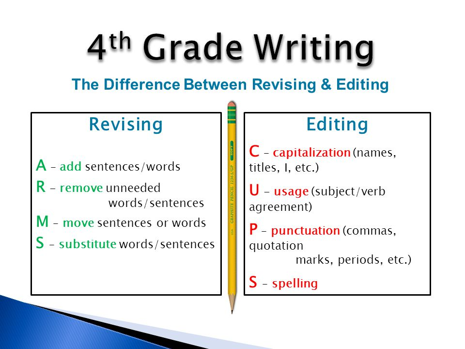 Three Performance Levels: The Difference Between Revising & Editing III- Advanced II- Satisfactory I- Unsatisfactory Revising A – add sentences/words R - remove unneeded words/sentences M – move sentences or words S – substitute words/sentences Editing C – capitalization (names, titles, I, etc.) U - usage (subject/verb agreement) P – punctuation (commas, quotation marks, periods, etc.) S – spelling