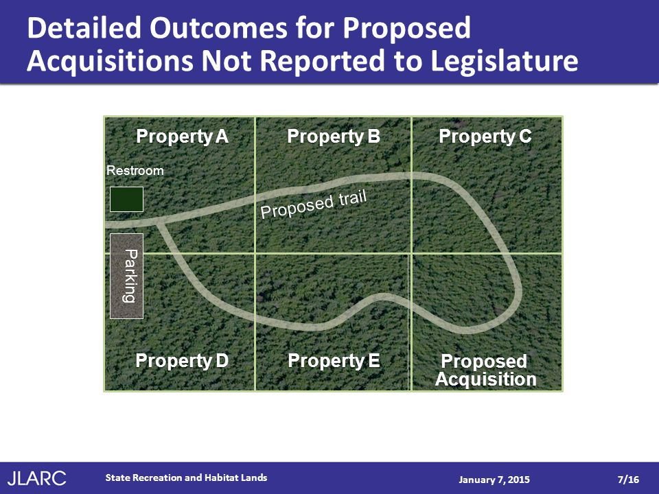 Detailed Outcomes for Proposed Acquisitions Not Reported to Legislature January 7, 2015 Proposed Acquisition Property A Property E Property B Property C Property D Proposed trail Restroom Parking State Recreation and Habitat Lands 7/16