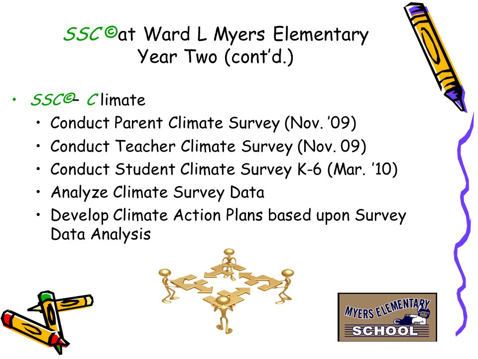 "SSC ©at Ward L Myers Elementary Year Two SSC – Behavior Revisit ""norming"" for Hallway, Restrooms, and Cafeteria Continue Assemblies Kick-off Quarterly"