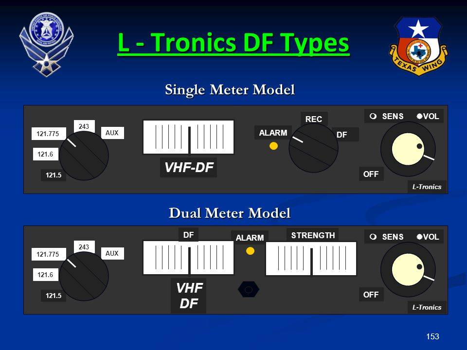 153 L - Tronics DF Types Single Meter Model Dual Meter Model L-Tronics ALARM OFF 243 121.6 121.775 AUX 121.5   SENS  VOL VHF DF DF STRENGTH L-Troni