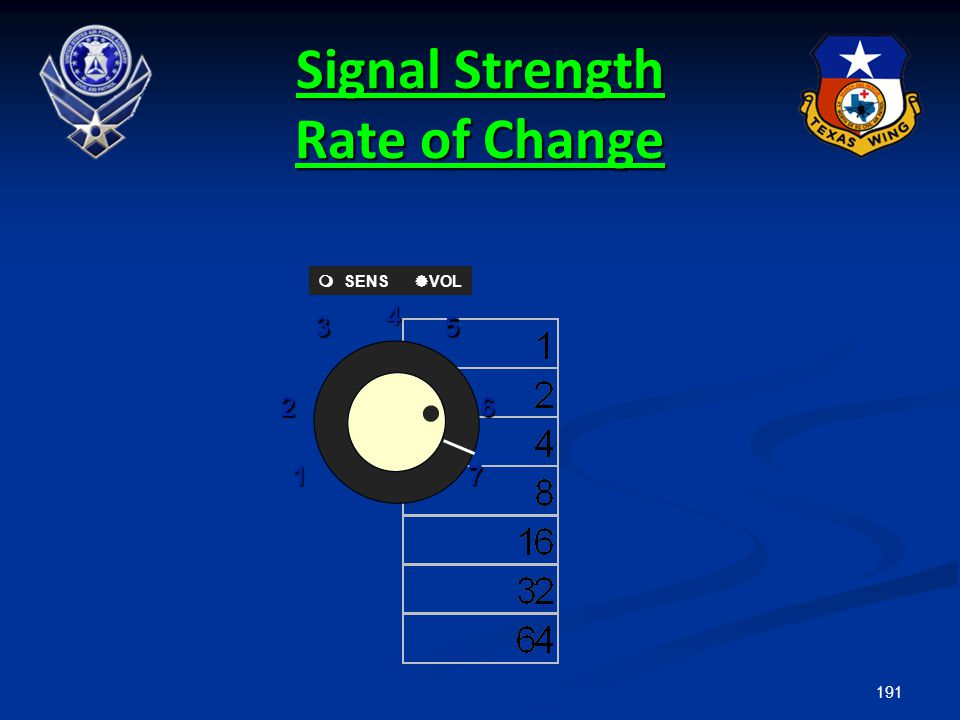 191 Signal Strength Rate of Change   SENS  VOL 1 2 345 6 7