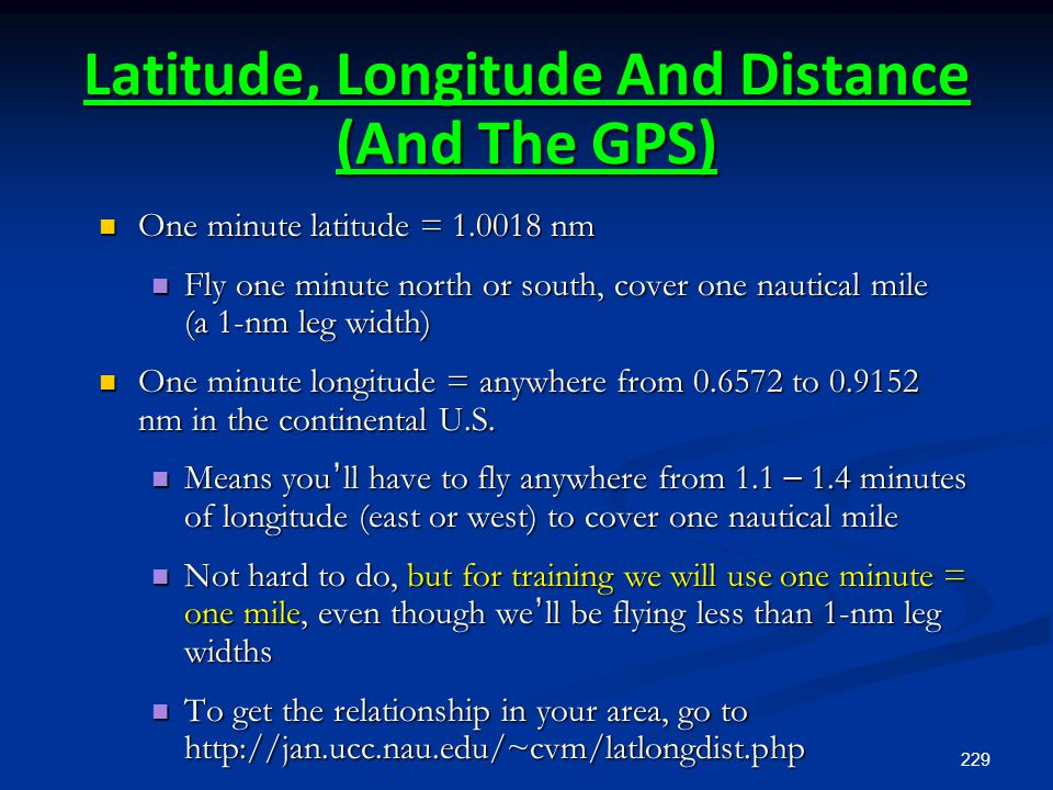 229 One minute latitude = 1.0018 nm One minute latitude = 1.0018 nm Fly one minute north or south, cover one nautical mile (a 1-nm leg width) Fly one