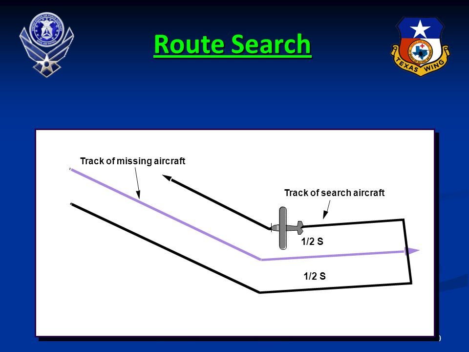 230 Route Search Track of missing aircraft 1/2 S Track of search aircraft