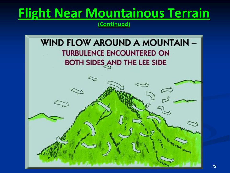 72 Flight Near Mountainous Terrain (Continued)